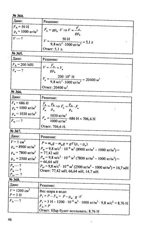 гдз по физике 7 класс сборник задач пёрышкина ответы