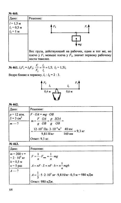 Решебник по физике 9 класс перышкин сборник задач скачать