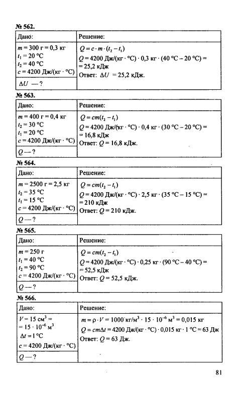 Перышкин решебник задач 8 по физики класс