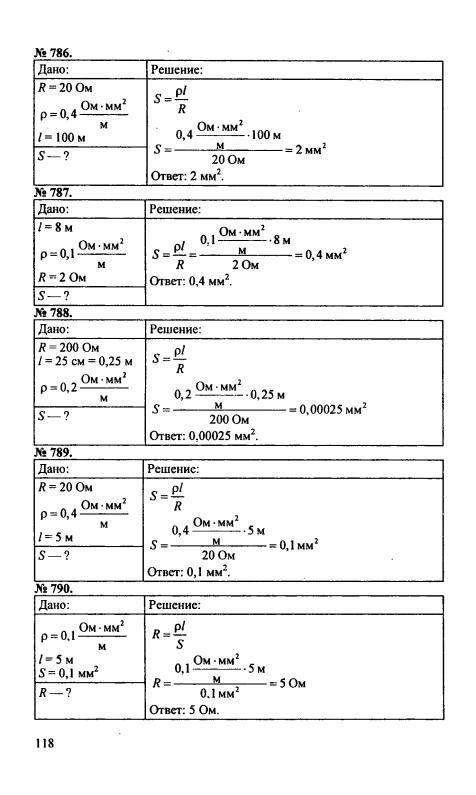 решебник класс физика онлайн 8 пёрышкин