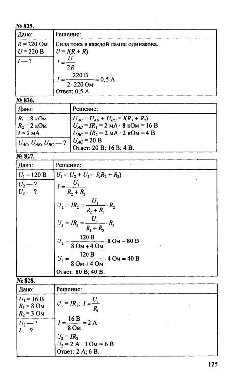 По решебник к класс а.в. перышкин физике 8 задач сборнику