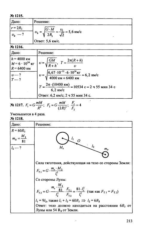 Решебник Сборник Задач По Физике 7 Класс Перышкин Красный