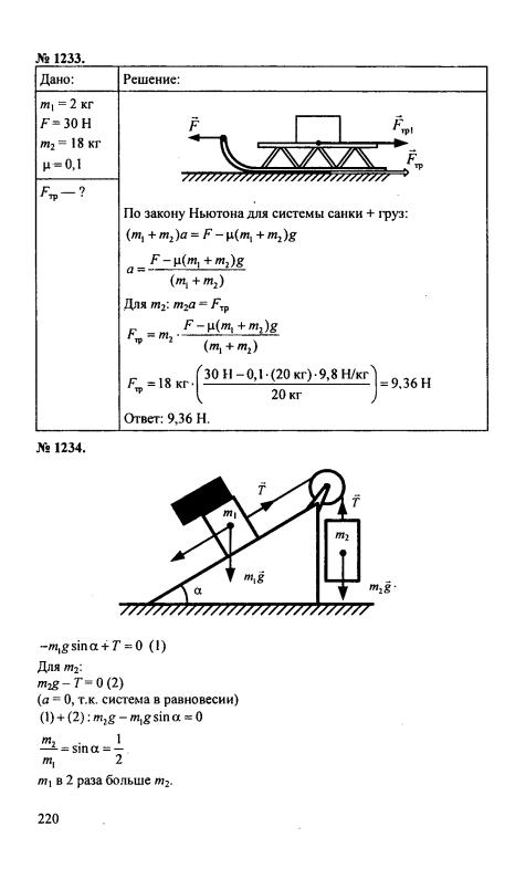 сборнику класс физике по гдз 7-9 к задач