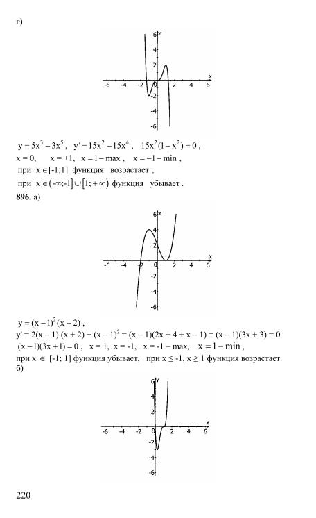 алгебре корешкова 10. по тульчинская гдз мордкович денищева мишустина