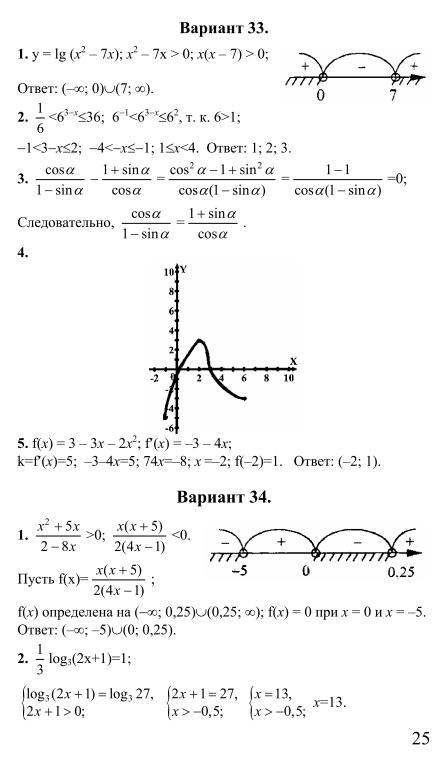 Заданий гдз класс 11 математике муравин дорофеев седова сборник дорофеев по