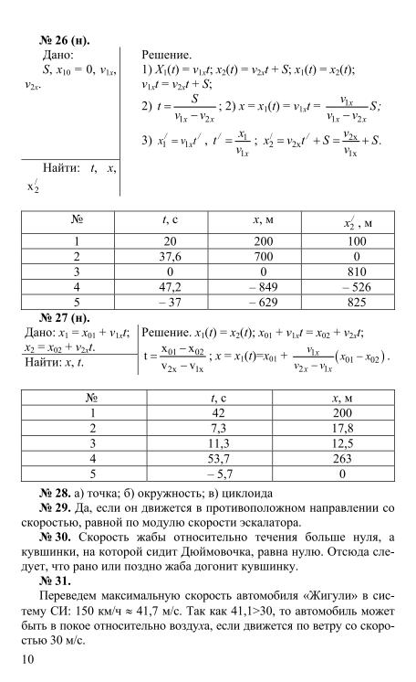 Решебник Физика Рымкевич Задачник 10-11 2001