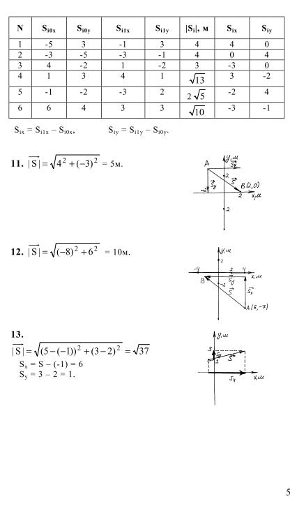 Физике решебник степанова класс по 9-11