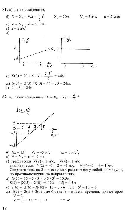 класс 1996 9 физика степанова гдз