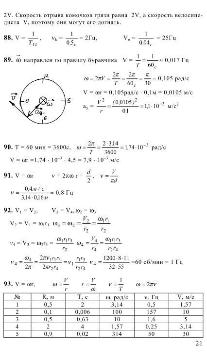 гдз физика степанова сборник задач по физике 9 11 класс