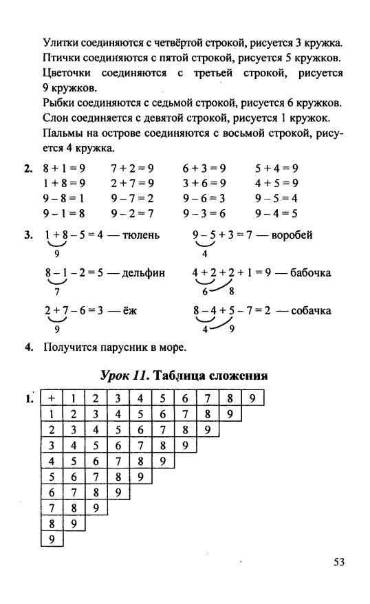 По питерсона класс решебник 1 математика