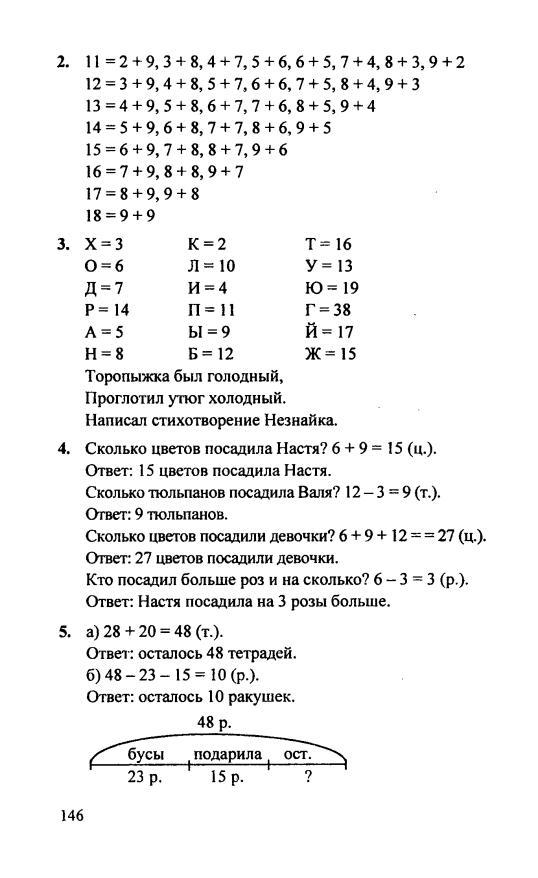 ГДЗ решебник по Математике 4 класс Петерсон Л.Г. 2014 г.