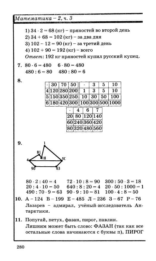 Петерсон решебник математика онлайн гдз