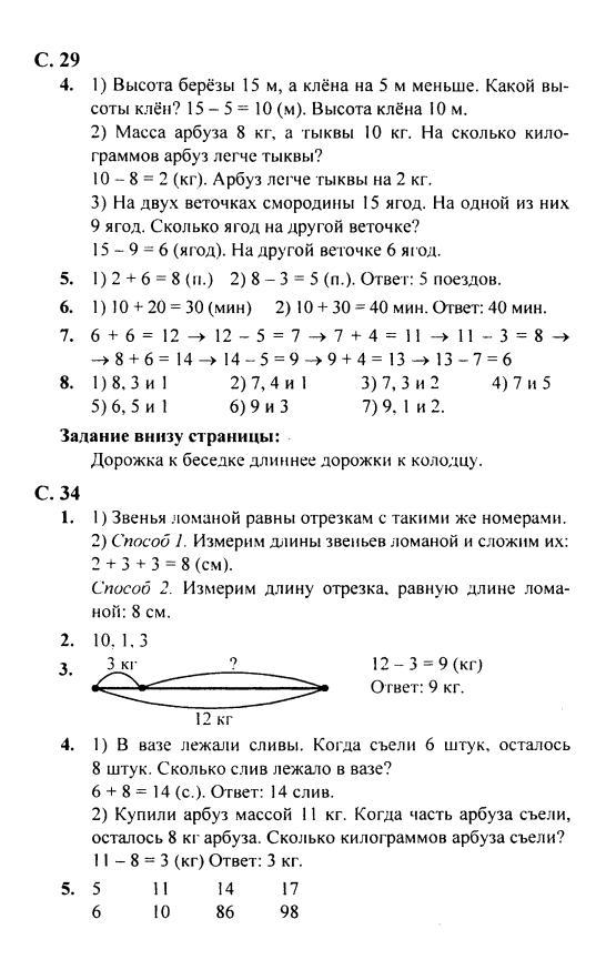 решебник по математике 1 школа 5 класс