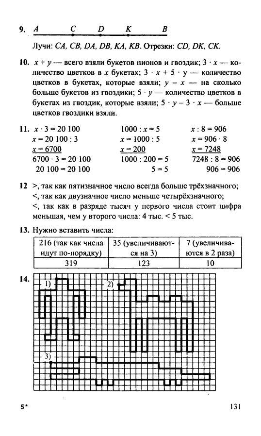 решебник самостоятельных по математике 3 класс петерсон 1 часть