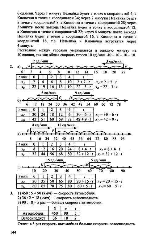 решебник по математике 4 класс гдз л.г петерсон 2019 ответы
