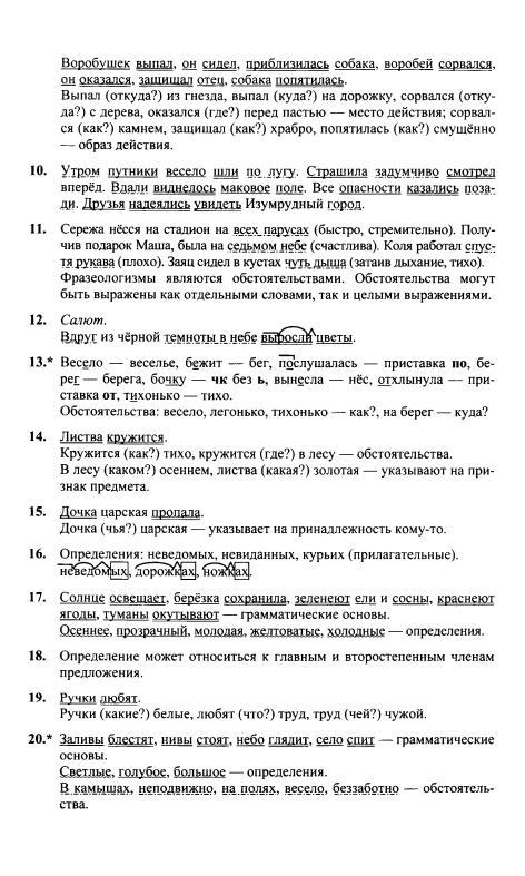 Русский Язык 4 Класс Зеленина Хохлова Ответы Решебник