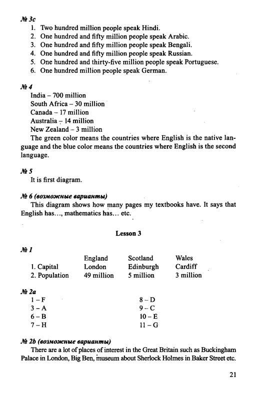 Английский язык 6 класс Деревянко учебник ГДЗ