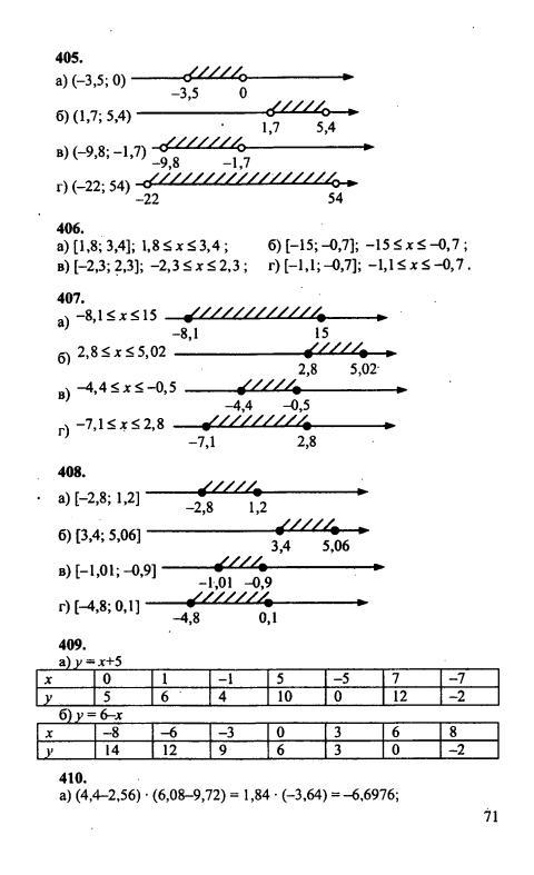 Мегарешеба ответы учебник по математике 6 класс зубарева мордкович
