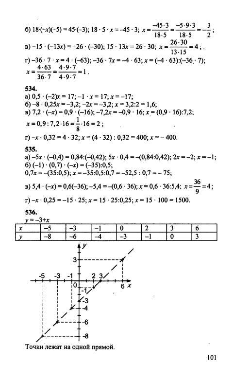 Гдз по математике 6 класс зубарева скачать