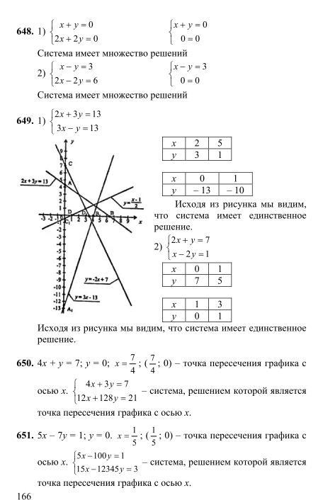 Алимов онлайн алгебра гдз читать класс 7