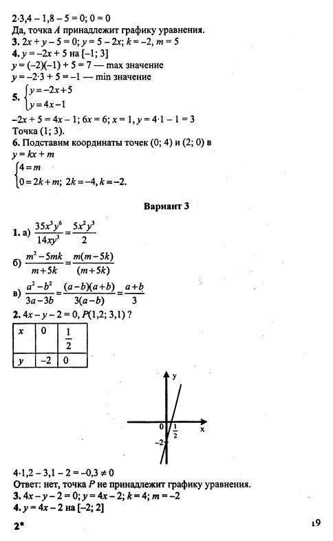 Алгебра 8 Класс Контрольные Работы Решебник