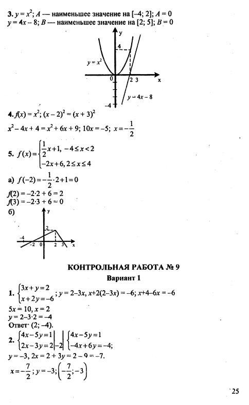дудницын тульчинская гдз класс алгебра 7