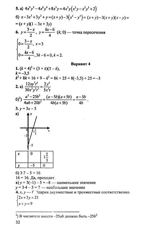 гдз алгебра. 8 класс контрольные работы тульчинская