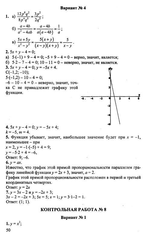 решебник по алгебре дудницын контрольные работы