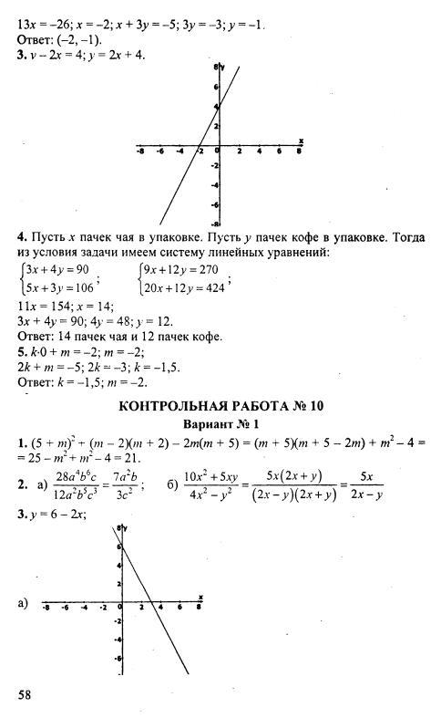 Класс работы решебник онлайн 7 контрольные
