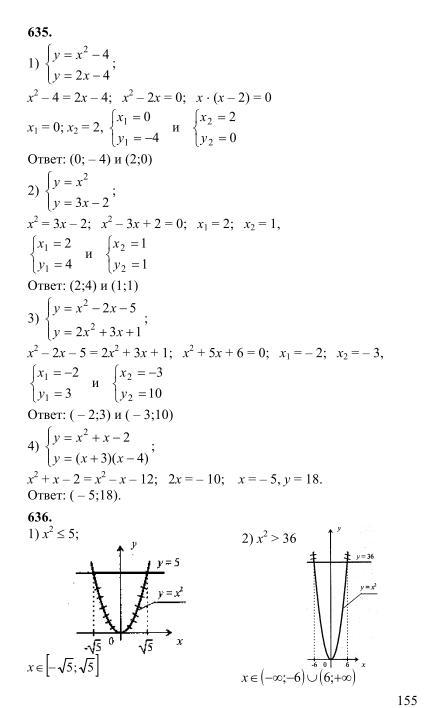 алгебра для техникумов решебник i