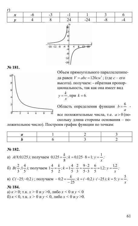 8 класс миндюк алгебра 1989 суворова макарычев нешков гдз