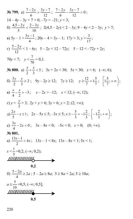 гдз алгебра 9 класс макарычев миндюк нешков суворова 1988