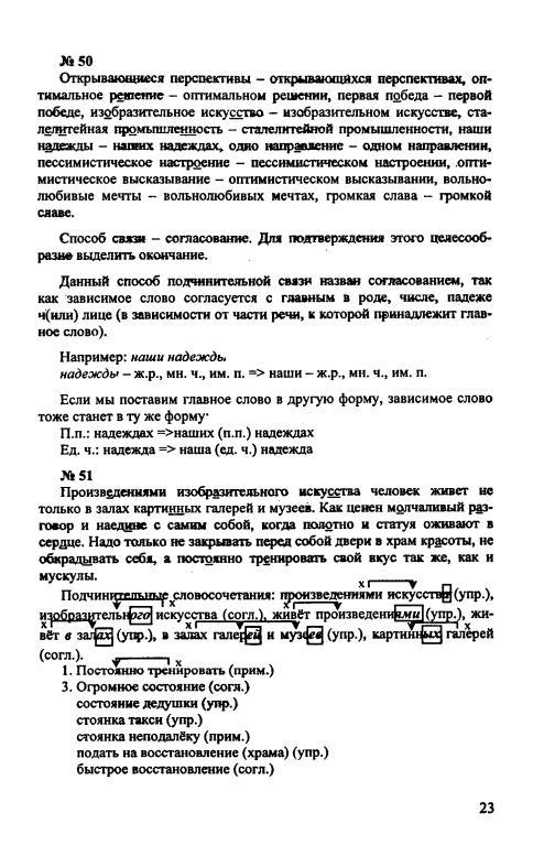 dohluaphahn.keeve.udmurtlift.ru