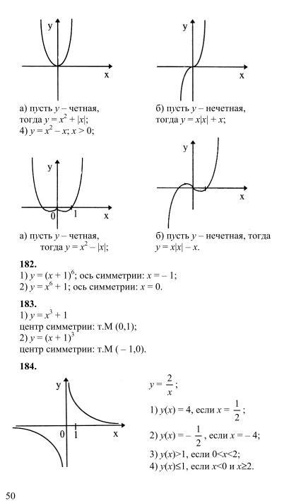 Для решебник 9 учебнику алгебра класса 2018