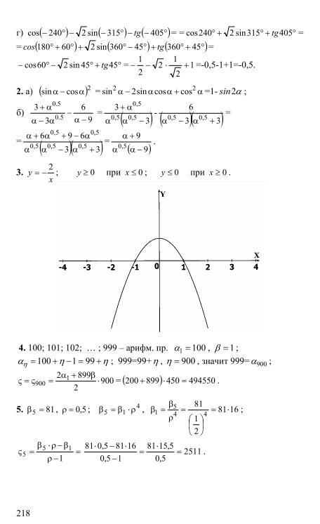решебник по алгебре 9 класс миндюк просвещение