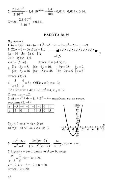 Решебник по алгебре 9 класс для проведения экзамена