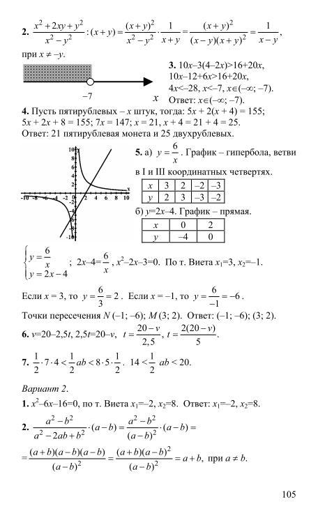 гдз к сборнику экзамен для 9 класса кузнецова