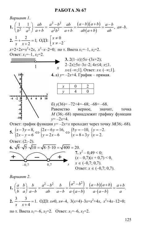 Решебник для экзамена по алгебре