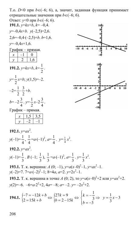 экзамена письменного для алгебра 9 гдз проведения класс