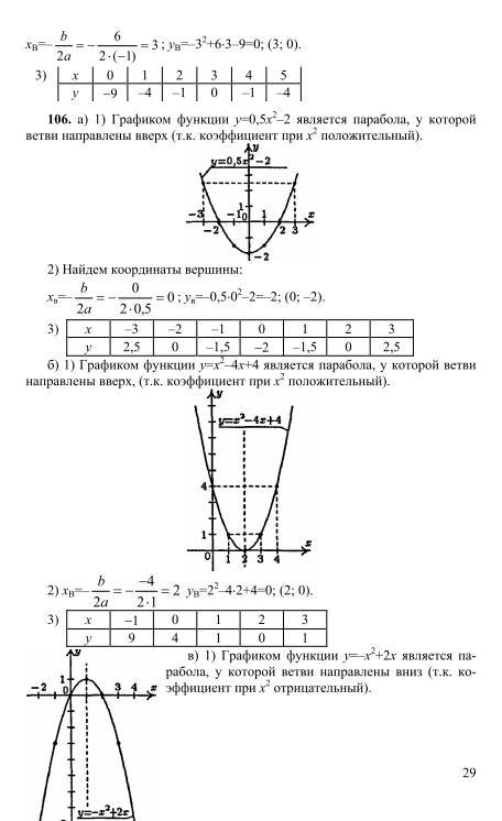 ГДЗ по алгебре 9 класс номер 106