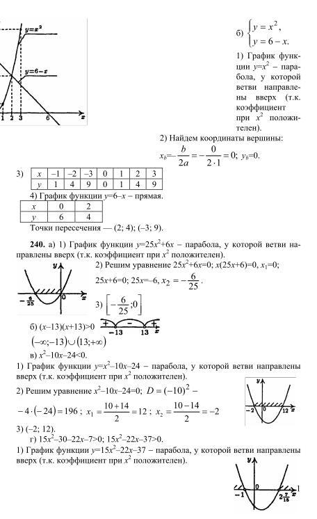 Гдз алгебра 9 класс макарычев миндюк нешков суворова