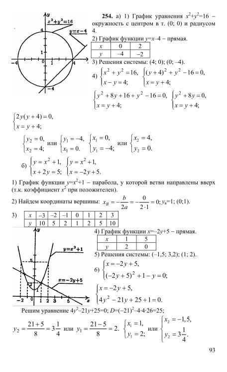 Решебник К Учебнику С А Теляковского
