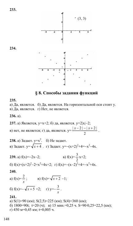 Алгебре часть 9 ответы мордкович 2 решебник задачник класс по