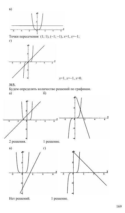 гдз алгебра 9 класс мордкович задачник часть 2 от путина