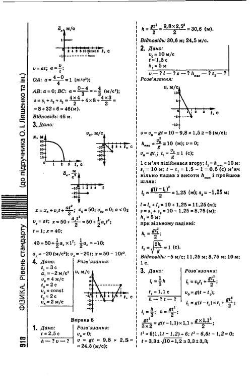 Физика 8 Класс Коршак Лабораторная Работа 4 Решебник