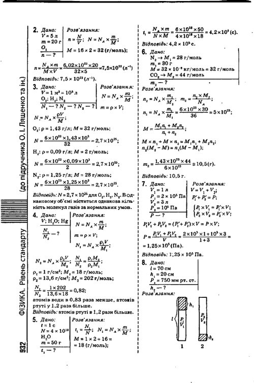 Гдз физика 11 класс коршак ляшенко савченко гдз