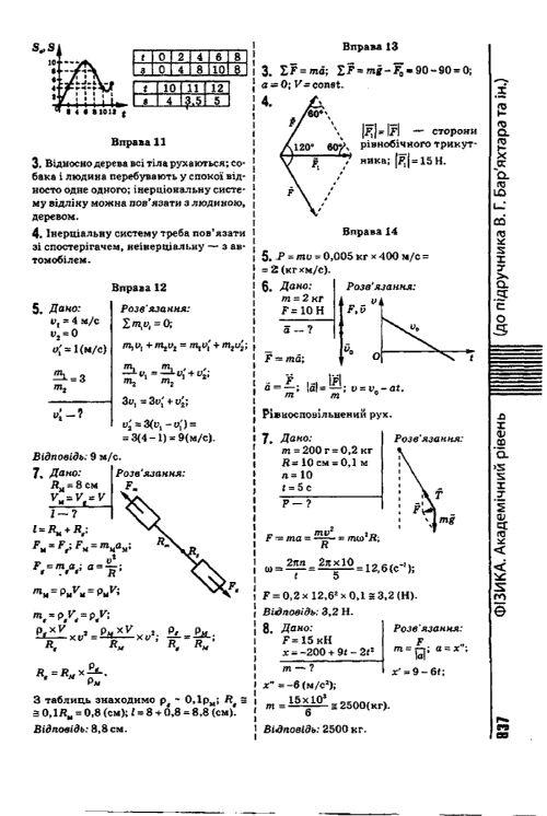 По 7 божинов класс физике гдз
