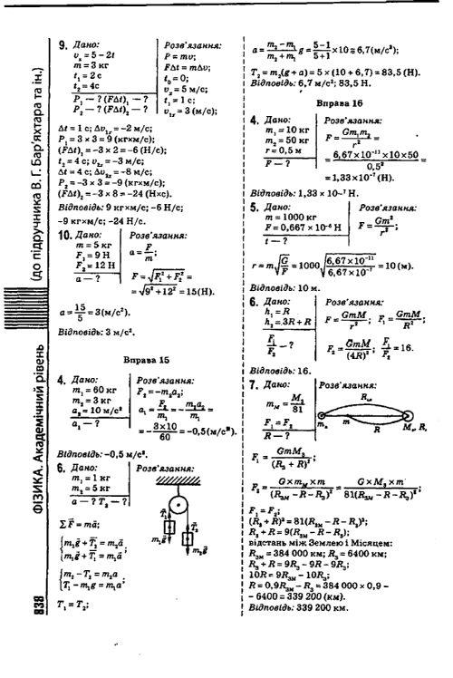 Гдз По Фізиці 7 Клас В Г Баряхтар